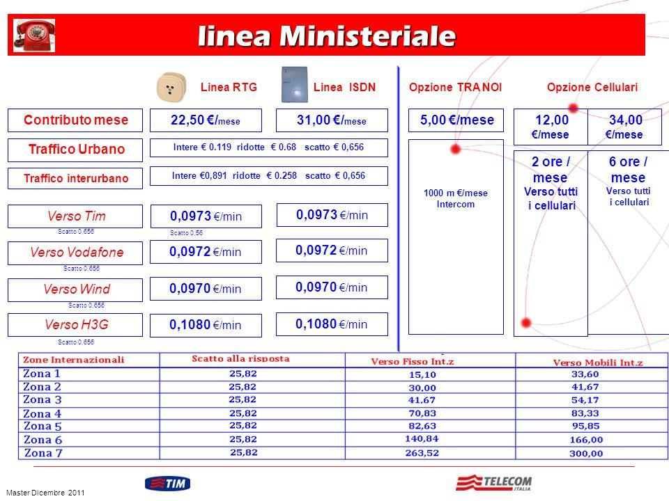 GRUPPO TELECOM ITALIA linea Ministeriale Linea RTG 22,50 €/ mese Contributo mese Intere € 0.119 ridotte € 0.68 scatto € 0,656 Traffico Urbano Verso Ti