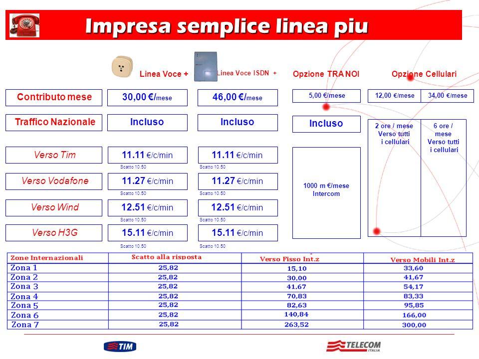 GRUPPO TELECOM ITALIA Impresa semplice linea piu Impresa semplice linea piu Linea Voce + 30,00 €/ mese Contributo mese Incluso Traffico Nazionale Vers