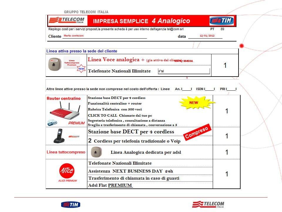 GRUPPO TELECOM ITALIA Marta confezioni 12/01/2012 1 0574/256351