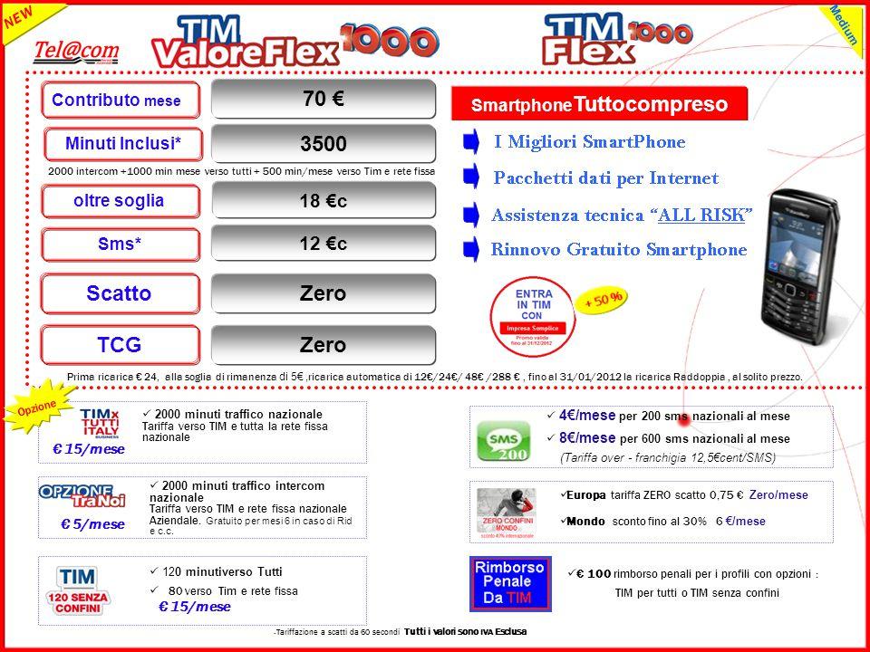 GRUPPO TELECOM ITALIA 2000 intercom +1000 min mese verso tutti + 500 min/mese verso Tim e rete fissa Smartphone Tuttocompreso Zero TCG Zero Scatto 18