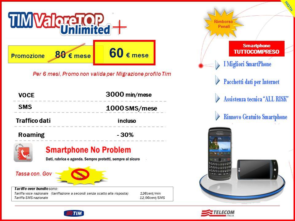 GRUPPO TELECOM ITALIA Tariffe over bundle sono: Tariffa voce nazionale (tariffazione a secondi senza scatto alla risposta) 12€cent/min Tariffa SMS naz