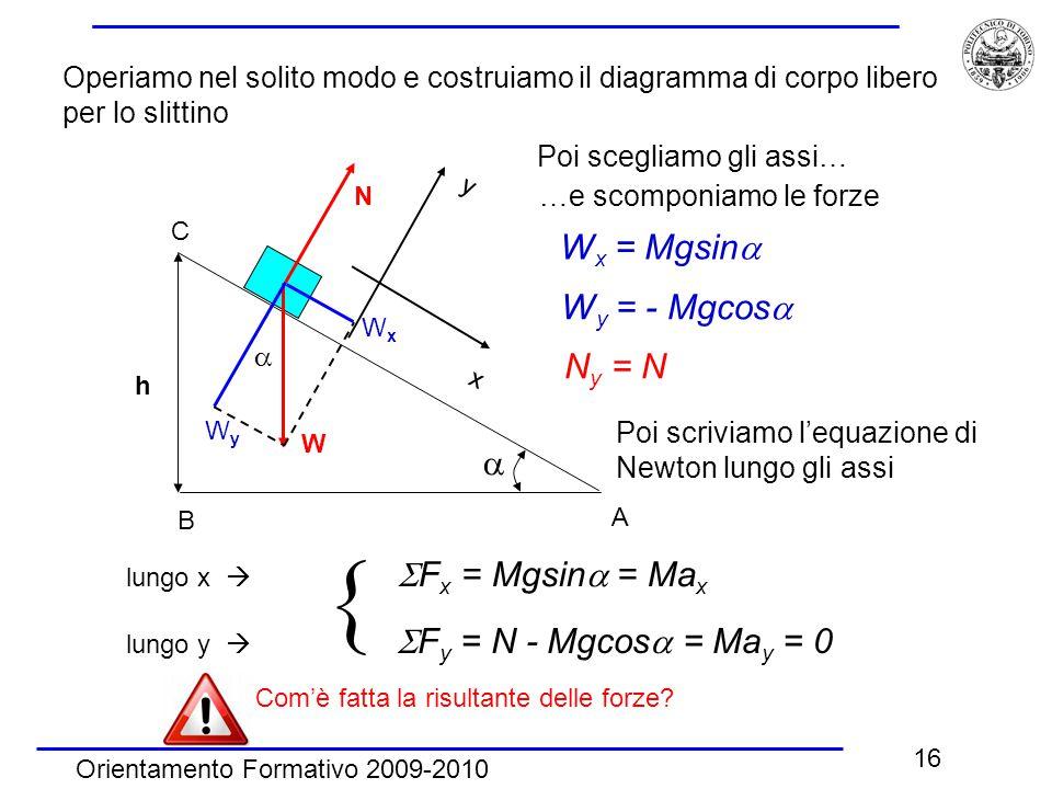 Orientamento Formativo 2009-2010 16 Operiamo nel solito modo e costruiamo il diagramma di corpo libero per lo slittino W x = Mgsin  N y = N W y = - Mgcos  lungo x   F x = Mgsin  = Ma x lungo y   F y = N - Mgcos  = Ma y = 0   A B C h W N WyWy WxWx  y x Poi scegliamo gli assi… …e scomponiamo le forze Poi scriviamo l'equazione di Newton lungo gli assi Com'è fatta la risultante delle forze?