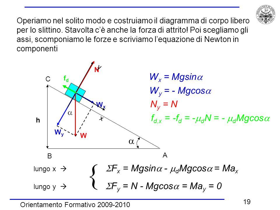 Orientamento Formativo 2009-2010 19 W x = Mgsin  N y = N W y = - Mgcos  lungo x   F x = Mgsin  -  d Mgcos  = Ma x lungo y   F y = N - Mgcos  = Ma y = 0  f d,x = -f d = -  d N = -  d Mgcos   A B C h W N WyWy WxWx  y x fdfd Operiamo nel solito modo e costruiamo il diagramma di corpo libero per lo slittino.