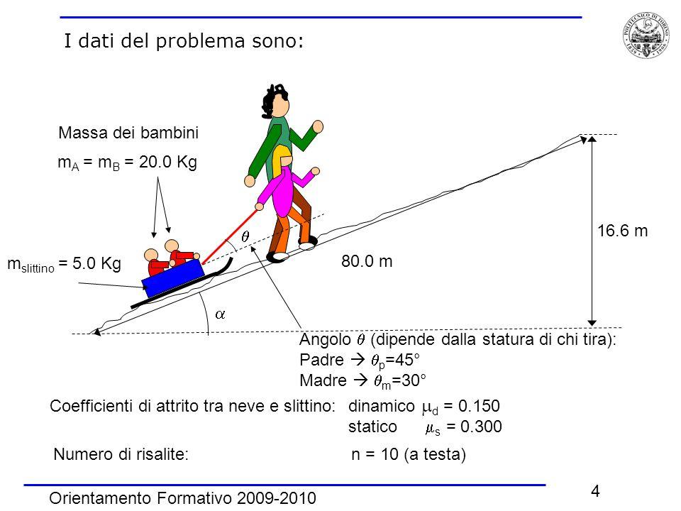 Orientamento Formativo 2009-2010 4 I dati del problema sono: 16.6 m 80.0 m m A = m B = 20.0 Kg m slittino = 5.0 Kg dinamico  d = 0.150 statico  s = 0.300 Numero di risalite: n = 10 (a testa) Massa dei bambini   Coefficienti di attrito tra neve e slittino: Angolo  (dipende dalla statura di chi tira): Padre   p =45° Madre   m =30°