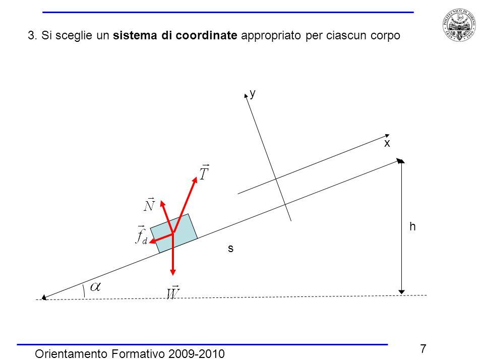 Orientamento Formativo 2009-2010 7 h s y x 3. Si sceglie un sistema di coordinate appropriato per ciascun corpo
