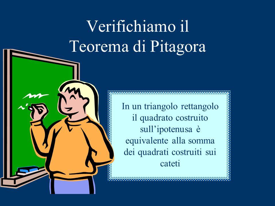Verifichiamo il Teorema di Pitagora In un triangolo rettangolo il quadrato costruito sull'ipotenusa è equivalente alla somma dei quadrati costruiti sui cateti