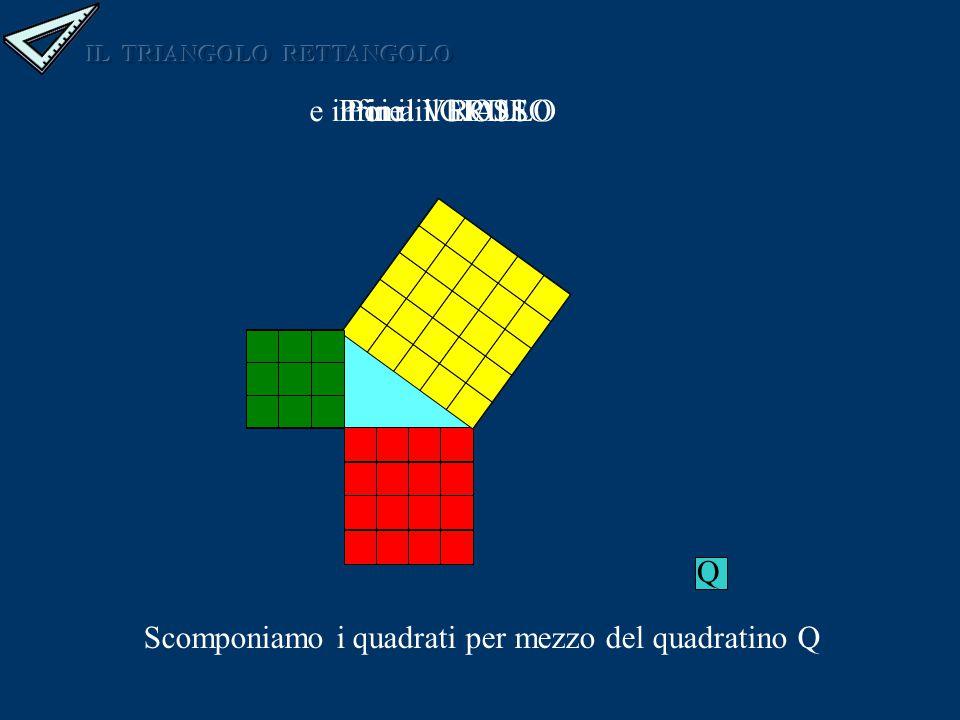 G R V Scomponiamo i quadrati per mezzo del quadratino Q Q Prima il ROSSOPoi il VERDEe infine il GIALLO