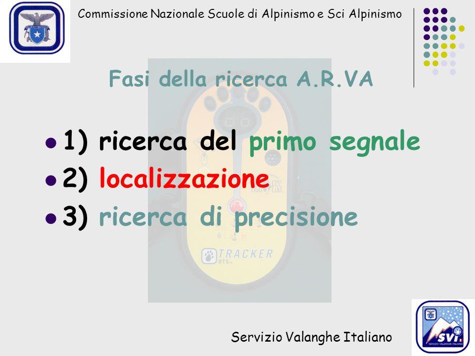 Commissione Nazionale Scuole di Alpinismo e Sci Alpinismo Servizio Valanghe Italiano Fasi della ricerca A.R.VA 1) ricerca del primo segnale 2) localizzazione 3) ricerca di precisione