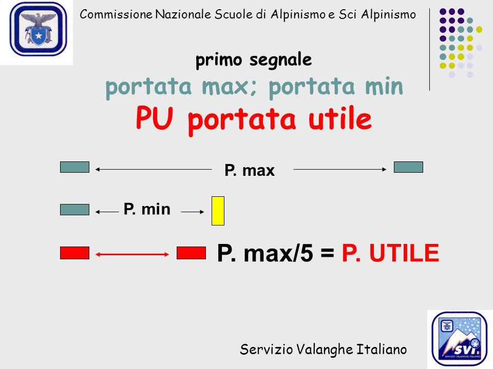Commissione Nazionale Scuole di Alpinismo e Sci Alpinismo Servizio Valanghe Italiano primo segnale portata max; portata min PU portata utile P. max P.