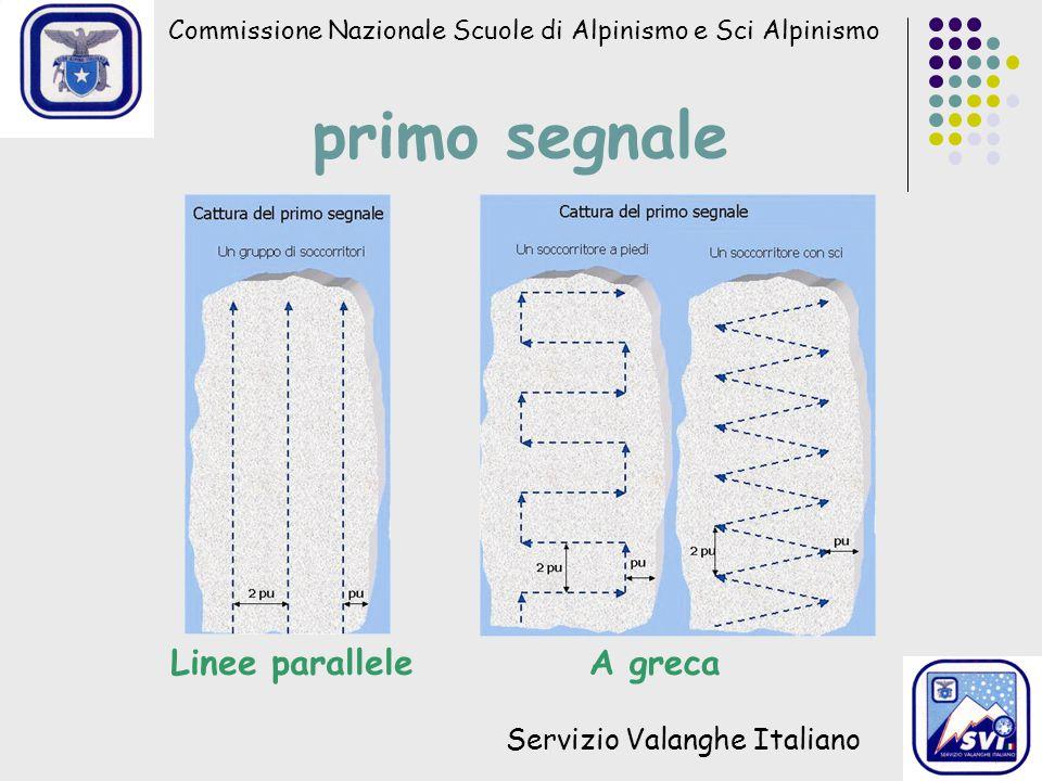 Commissione Nazionale Scuole di Alpinismo e Sci Alpinismo Servizio Valanghe Italiano primo segnale Linee paralleleA greca