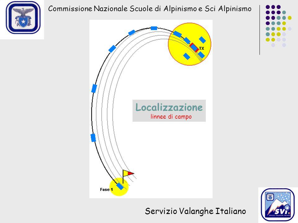Commissione Nazionale Scuole di Alpinismo e Sci Alpinismo Servizio Valanghe Italiano Localizzazione linnee di campo
