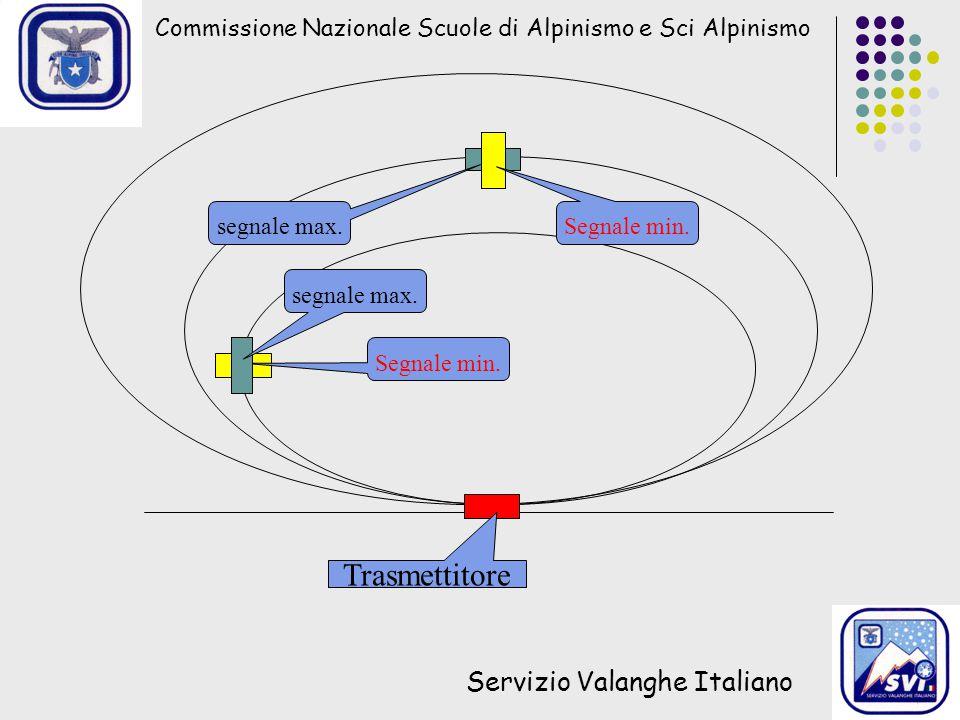 Commissione Nazionale Scuole di Alpinismo e Sci Alpinismo Servizio Valanghe Italiano Trasmettitore segnale max. Segnale min. segnale max.