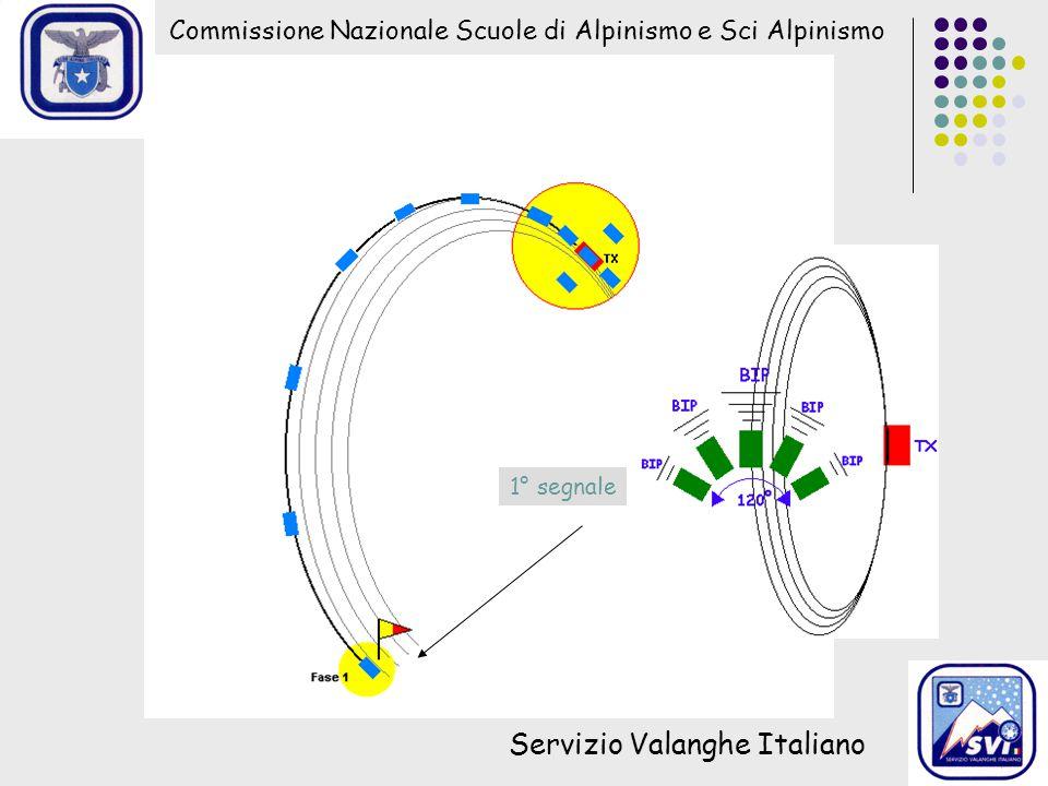 Commissione Nazionale Scuole di Alpinismo e Sci Alpinismo Servizio Valanghe Italiano 1° segnale