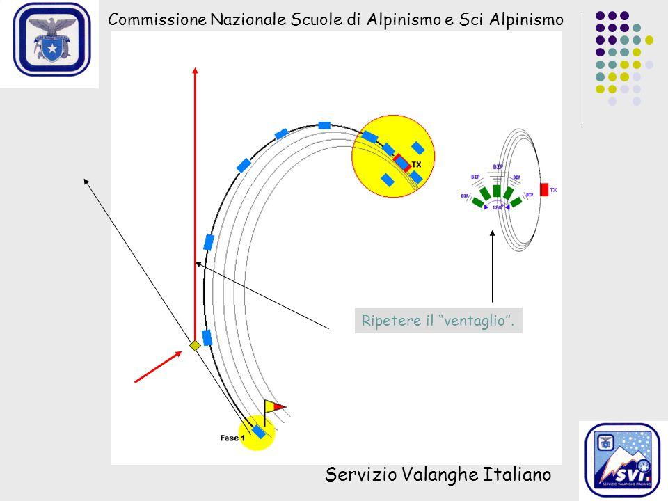 """Commissione Nazionale Scuole di Alpinismo e Sci Alpinismo Servizio Valanghe Italiano Ripetere il """"ventaglio""""."""