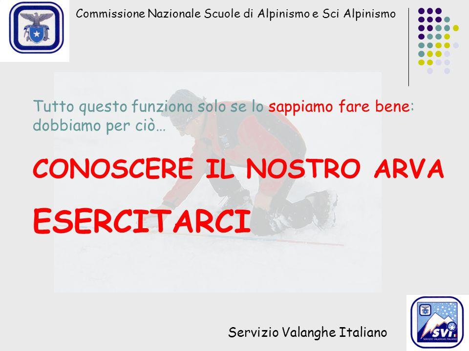Commissione Nazionale Scuole di Alpinismo e Sci Alpinismo Servizio Valanghe Italiano Tutto questo funziona solo se lo sappiamo fare bene: dobbiamo per ciò… CONOSCERE IL NOSTRO ARVA ESERCITARCI
