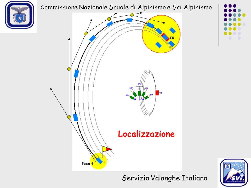Commissione Nazionale Scuole di Alpinismo e Sci Alpinismo Servizio Valanghe Italiano Localizzazione