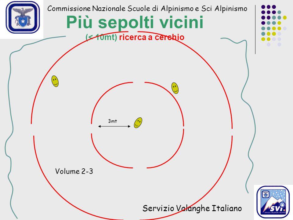 Commissione Nazionale Scuole di Alpinismo e Sci Alpinismo Servizio Valanghe Italiano Più sepolti vicini (< 10mt) ricerca a cerchio 3mt Volume 2-3