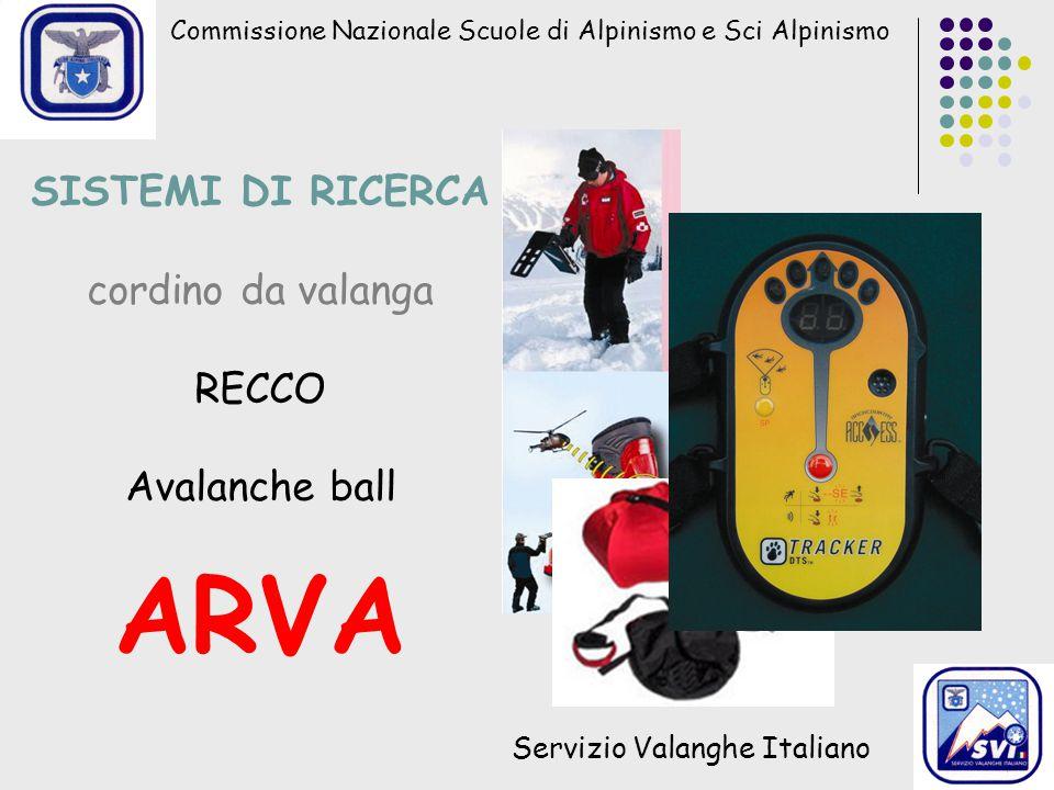 Commissione Nazionale Scuole di Alpinismo e Sci Alpinismo Servizio Valanghe Italiano SISTEMI DI RICERCA cordino da valanga RECCO Avalanche ball ARVA