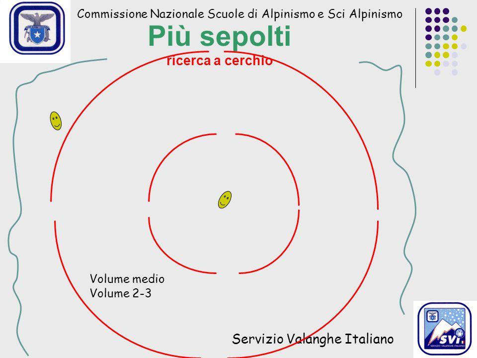 Commissione Nazionale Scuole di Alpinismo e Sci Alpinismo Servizio Valanghe Italiano Più sepolti ricerca a cerchio Volume medio Volume 2-3