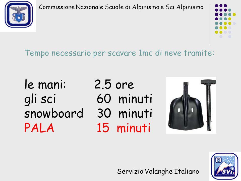 Commissione Nazionale Scuole di Alpinismo e Sci Alpinismo Servizio Valanghe Italiano Tempo necessario per scavare 1mc di neve tramite: le mani: 2.5 or
