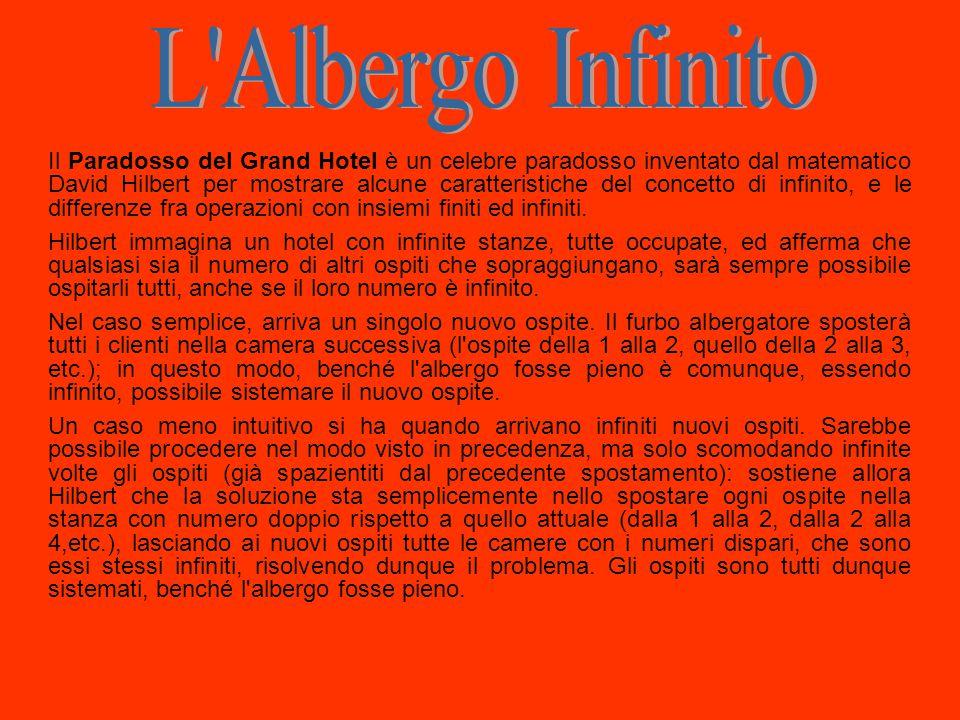 Il Paradosso del Grand Hotel è un celebre paradosso inventato dal matematico David Hilbert per mostrare alcune caratteristiche del concetto di infinito, e le differenze fra operazioni con insiemi finiti ed infiniti.