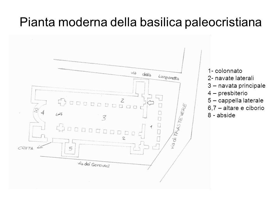 Pianta moderna della basilica paleocristiana 1- colonnato 2- navate laterali 3 – navata principale 4 – presbiterio 5 – cappella laterale 6,7 – altare