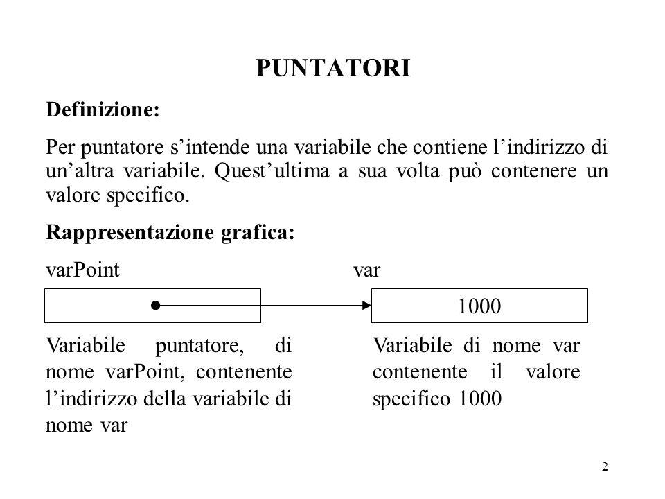 2 PUNTATORI Definizione: Per puntatore s'intende una variabile che contiene l'indirizzo di un'altra variabile.