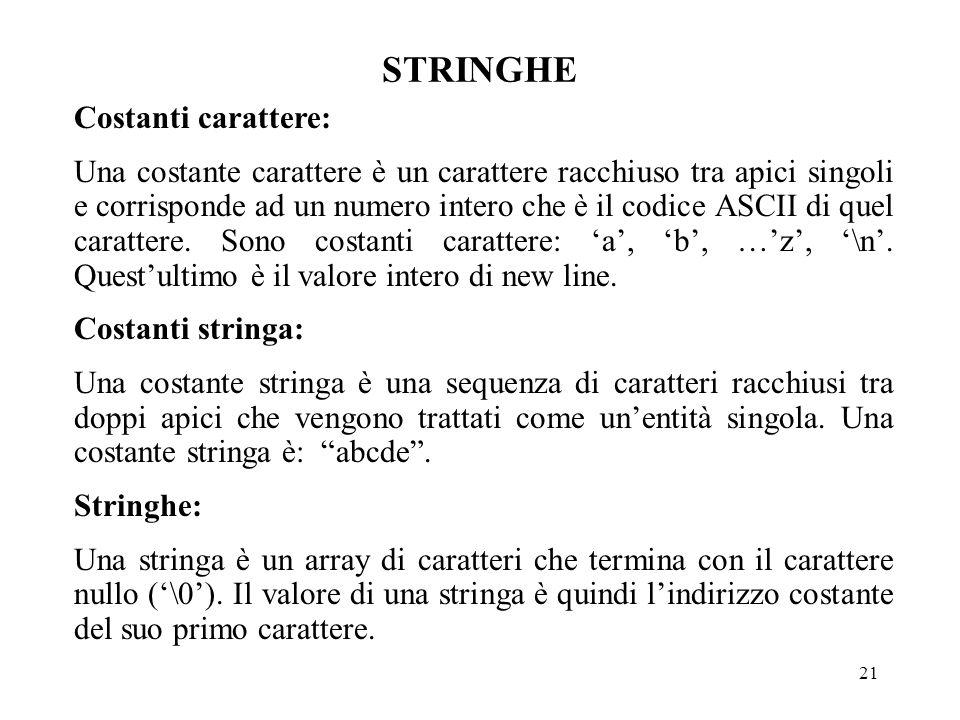 21 STRINGHE Costanti carattere: Una costante carattere è un carattere racchiuso tra apici singoli e corrisponde ad un numero intero che è il codice ASCII di quel carattere.