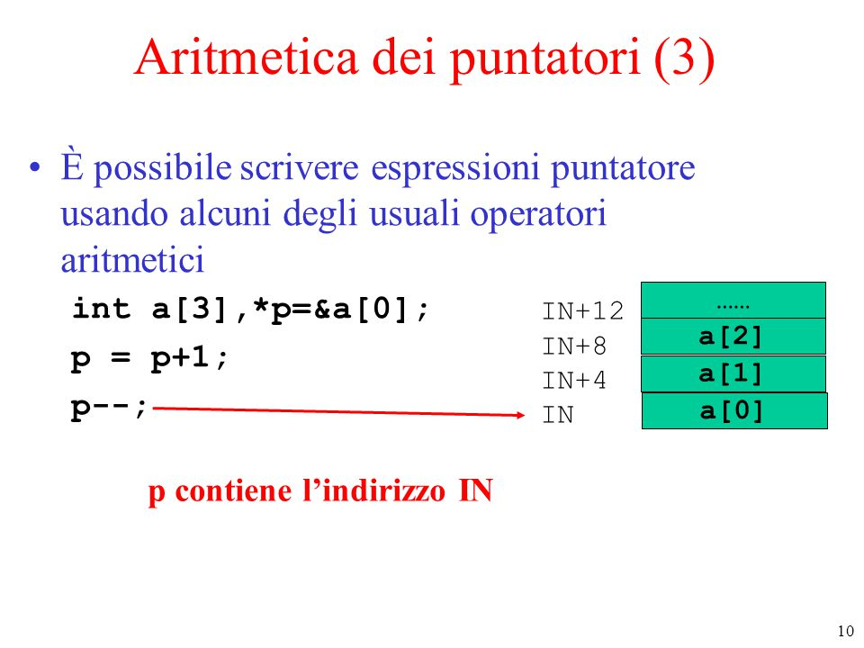 10 Aritmetica dei puntatori (3) È possibile scrivere espressioni puntatore usando alcuni degli usuali operatori aritmetici int a[3],*p=&a[0]; p = p+1;