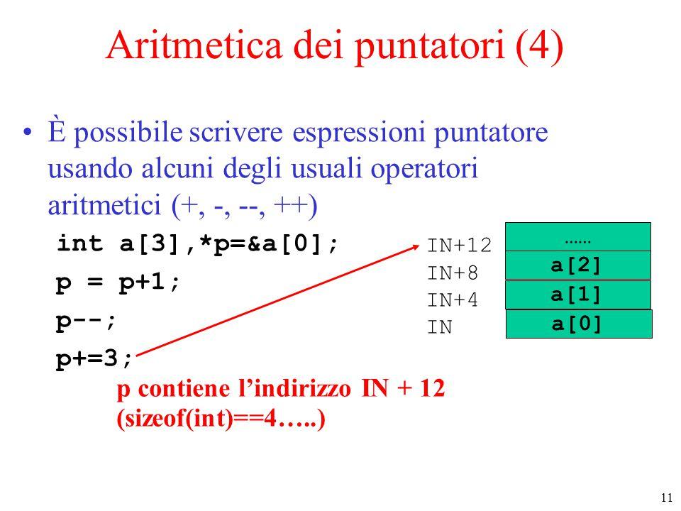 11 Aritmetica dei puntatori (4) È possibile scrivere espressioni puntatore usando alcuni degli usuali operatori aritmetici (+, -, --, ++) int a[3],*p=