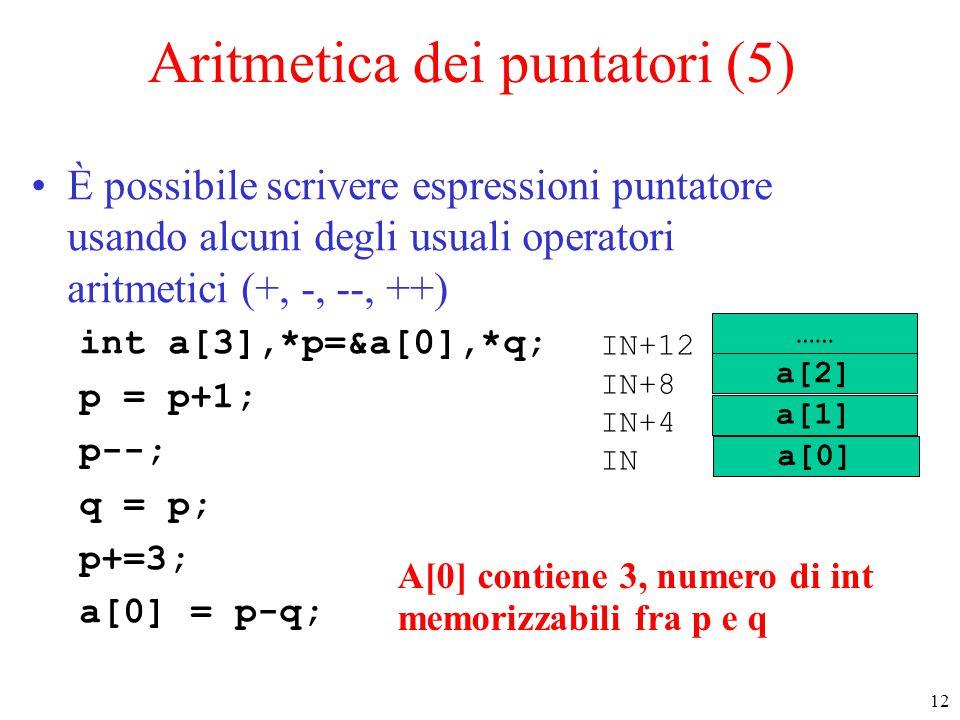 12 Aritmetica dei puntatori (5) È possibile scrivere espressioni puntatore usando alcuni degli usuali operatori aritmetici (+, -, --, ++) int a[3],*p=