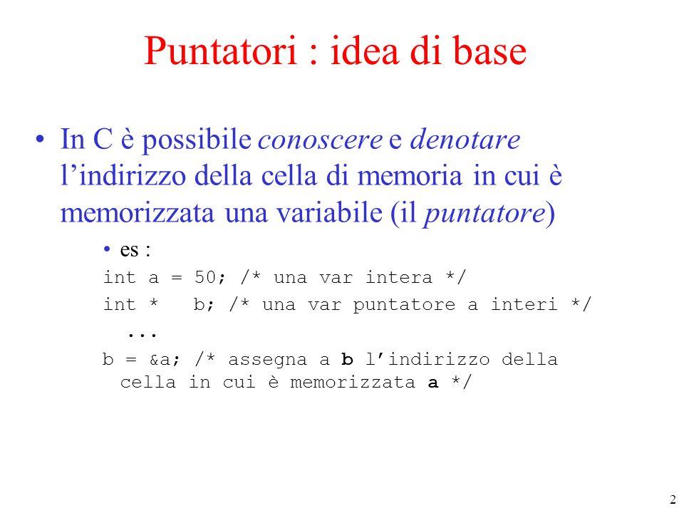 2 Puntatori : idea di base In C è possibile conoscere e denotare l'indirizzo della cella di memoria in cui è memorizzata una variabile (il puntatore)