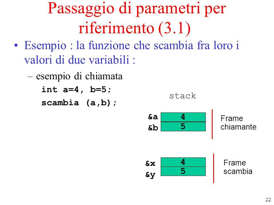22 Passaggio di parametri per riferimento (3.1) Esempio : la funzione che scambia fra loro i valori di due variabili : –esempio di chiamata int a=4, b