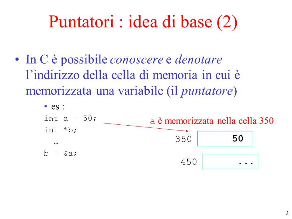 3 Puntatori : idea di base (2) In C è possibile conoscere e denotare l'indirizzo della cella di memoria in cui è memorizzata una variabile (il puntato