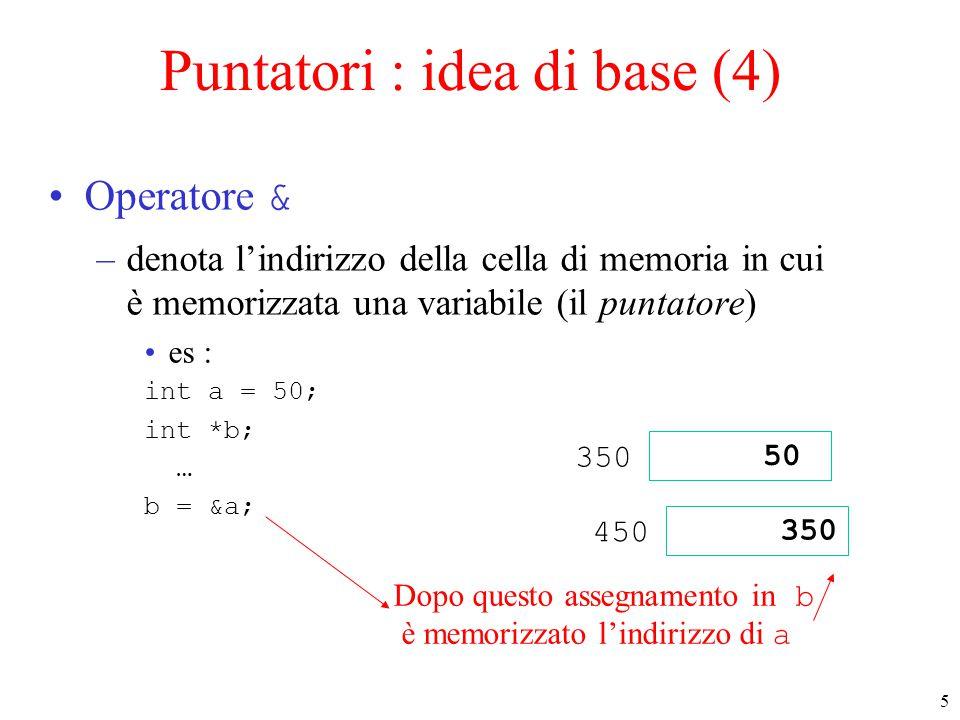 5 Puntatori : idea di base (4) Operatore & –denota l'indirizzo della cella di memoria in cui è memorizzata una variabile (il puntatore) es : int a = 5
