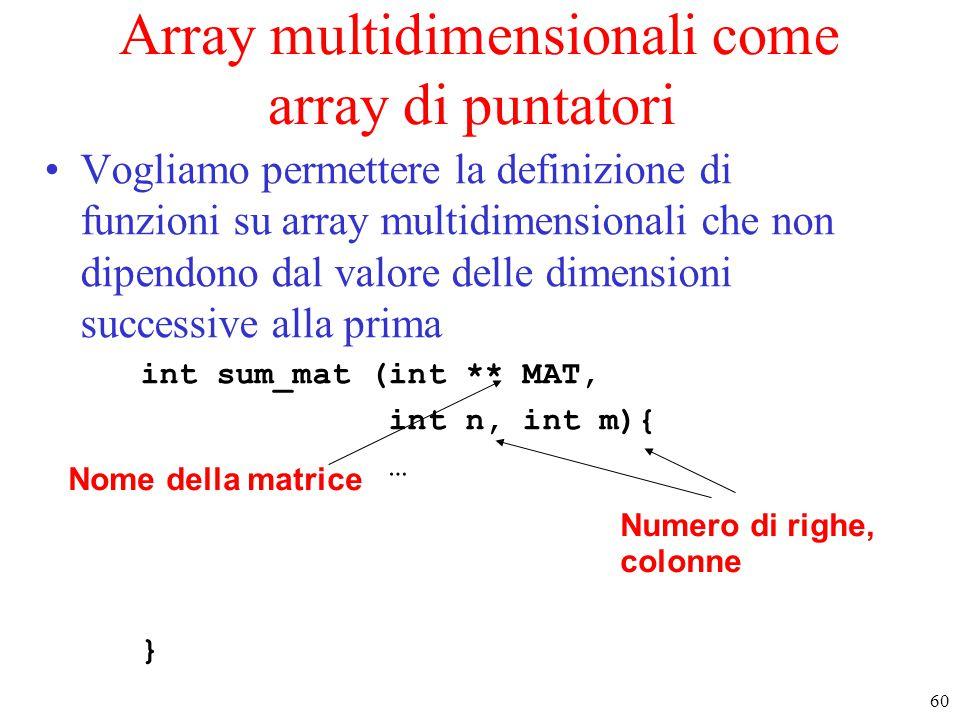 60 Array multidimensionali come array di puntatori Vogliamo permettere la definizione di funzioni su array multidimensionali che non dipendono dal val