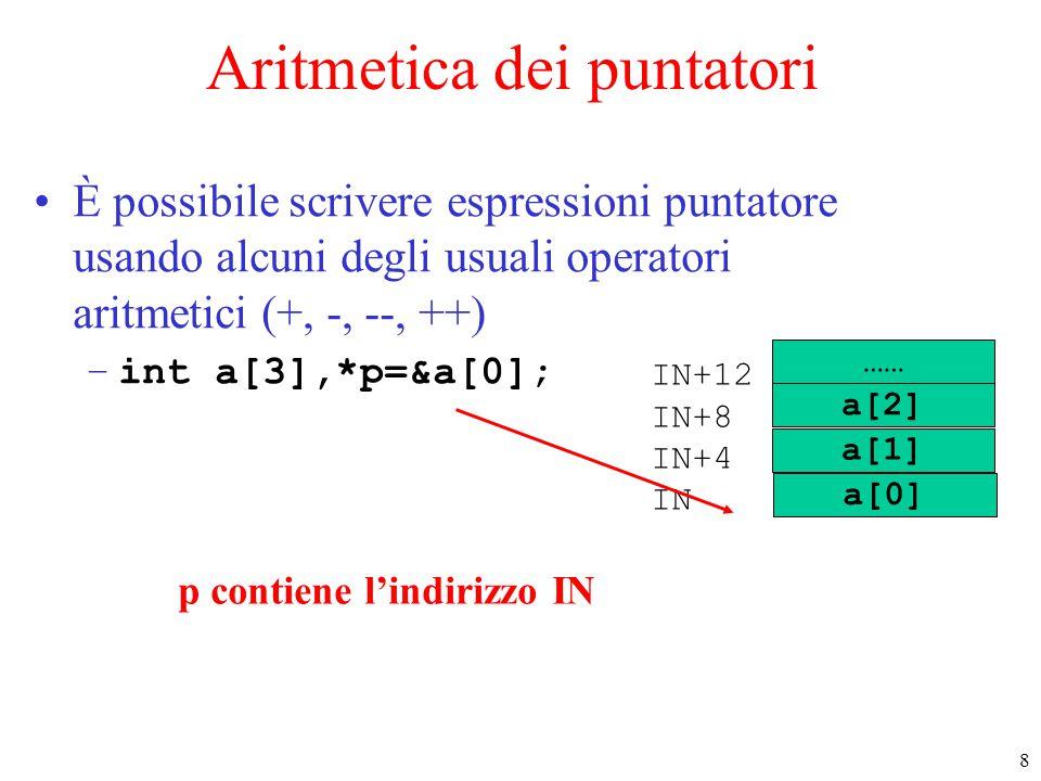 8 Aritmetica dei puntatori È possibile scrivere espressioni puntatore usando alcuni degli usuali operatori aritmetici (+, -, --, ++) –int a[3],*p=&a[0