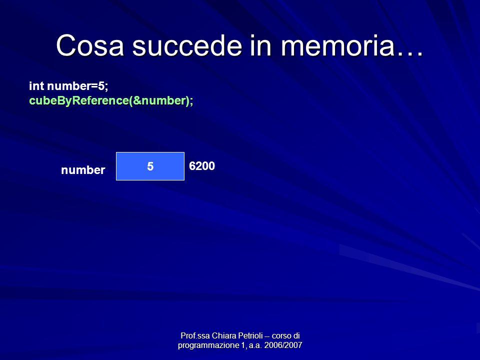 Prof.ssa Chiara Petrioli -- corso di programmazione 1, a.a. 2006/2007 Cosa succede in memoria… int number=5;cubeByReference(&number); 5 number 6200