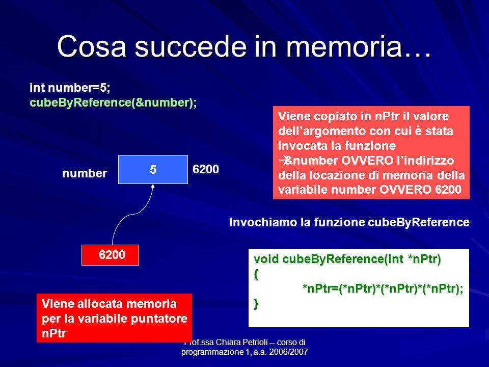Prof.ssa Chiara Petrioli -- corso di programmazione 1, a.a. 2006/2007 Cosa succede in memoria… int number=5;cubeByReference(&number); 5 number 6200 vo