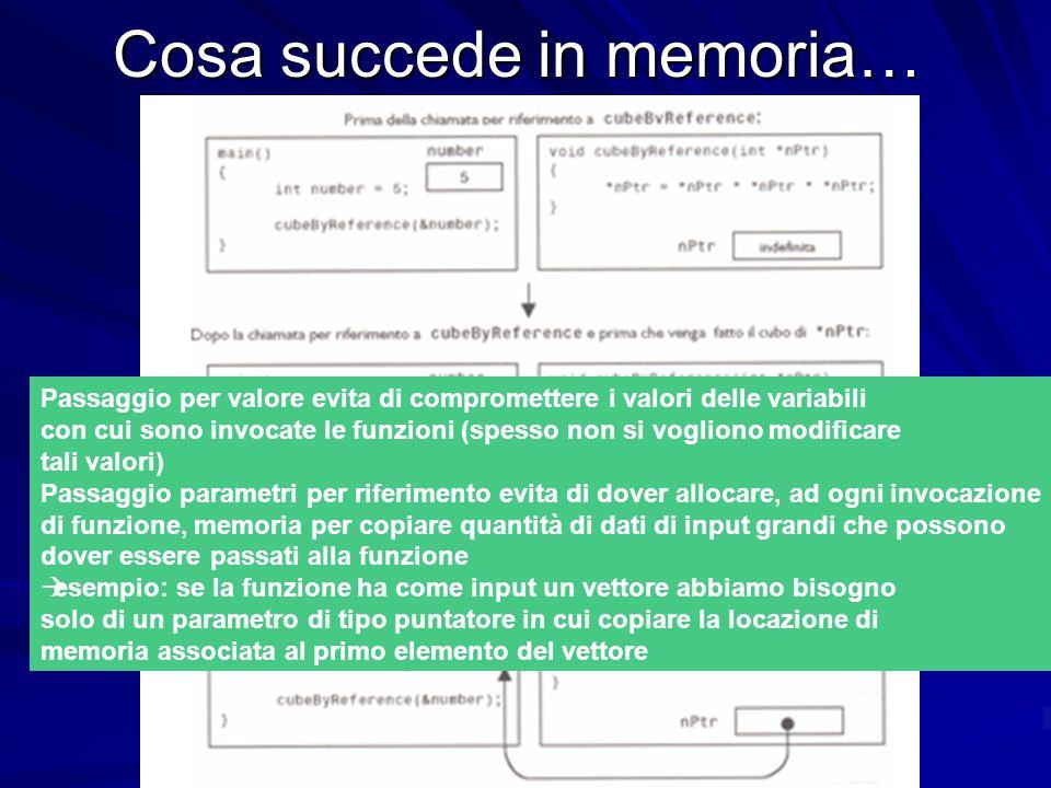 Prof.ssa Chiara Petrioli -- corso di programmazione 1, a.a. 2006/2007 Cosa succede in memoria… Passaggio per valore evita di compromettere i valori de