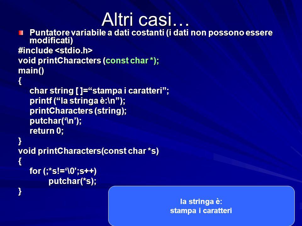 Prof.ssa Chiara Petrioli -- corso di programmazione 1, a.a. 2006/2007 Altri casi… Puntatore variabile a dati costanti (i dati non possono essere modif