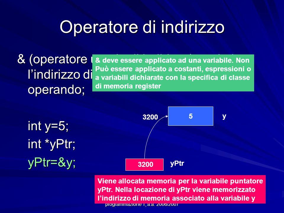 Prof.ssa Chiara Petrioli -- corso di programmazione 1, a.a. 2006/2007 Operatore di indirizzo & (operatore unario di indirizzo) restituisce l'indirizzo