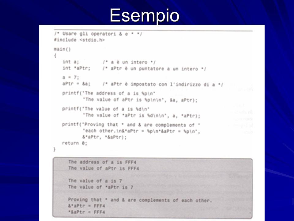 Prof.ssa Chiara Petrioli -- corso di programmazione 1, a.a. 2006/2007Esempio