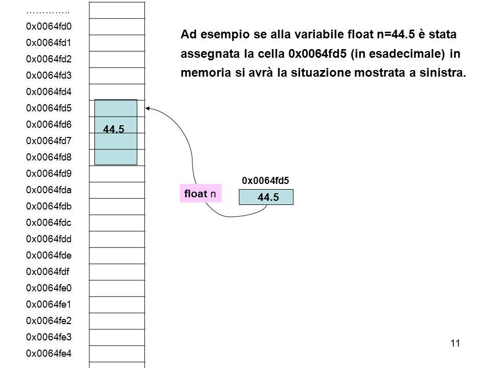 11 float n 44.5 …………..