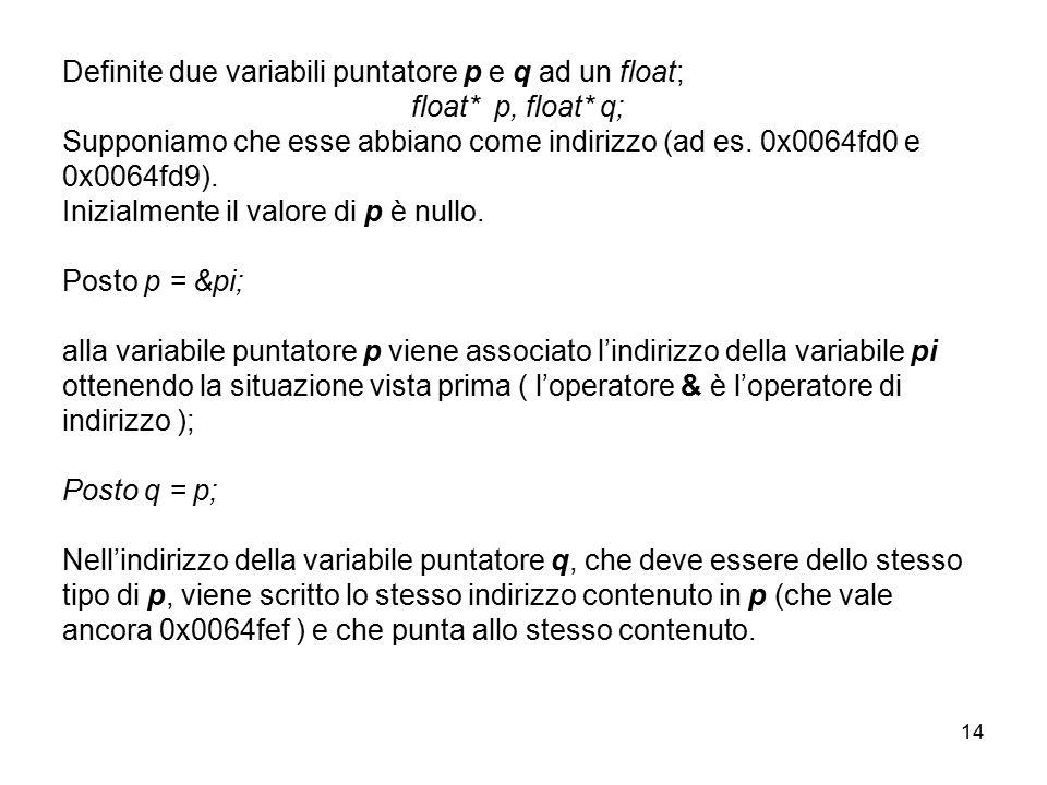 14 Definite due variabili puntatore p e q ad un float; float* p, float* q; Supponiamo che esse abbiano come indirizzo (ad es.