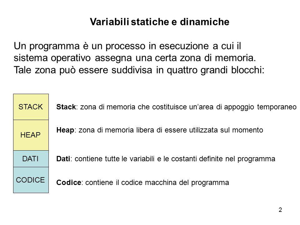 2 Variabili statiche e dinamiche Un programma è un processo in esecuzione a cui il sistema operativo assegna una certa zona di memoria.