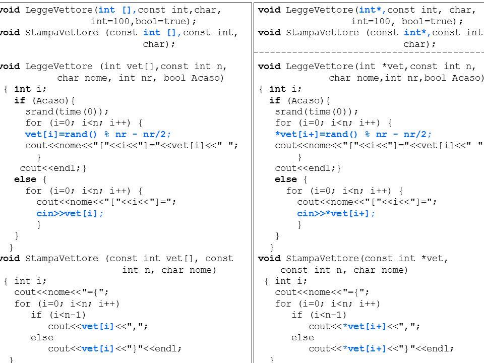 28 void LeggeVettore(int*,const int, char, int=100, bool=true); void StampaVettore (const int*,const int, char); void LeggeVettore(int *vet,const int n, char nome,int nr,bool Acaso) { int i; if (Acaso){ srand(time(0)); for (i=0; i<n; i++) { *vet[i+]=rand() % nr - nr/2; cout<<nome<< [ <<i<< ]= <<vet[i]<< ; } cout<<endl;} else { for (i=0; i<n; i++) { cout<<nome<< [ <<i<< ]= ; cin>>*vet[i+]; } void StampaVettore(const int *vet, const int n, char nome) { int i; cout<<nome<< ={ ; for (i=0; i<n; i++) if (i<n-1) cout<<*vet[i+]<< , ; else cout<<*vet[i+]<< } <<endl; } Il codice riscritto è illustrato a destra.