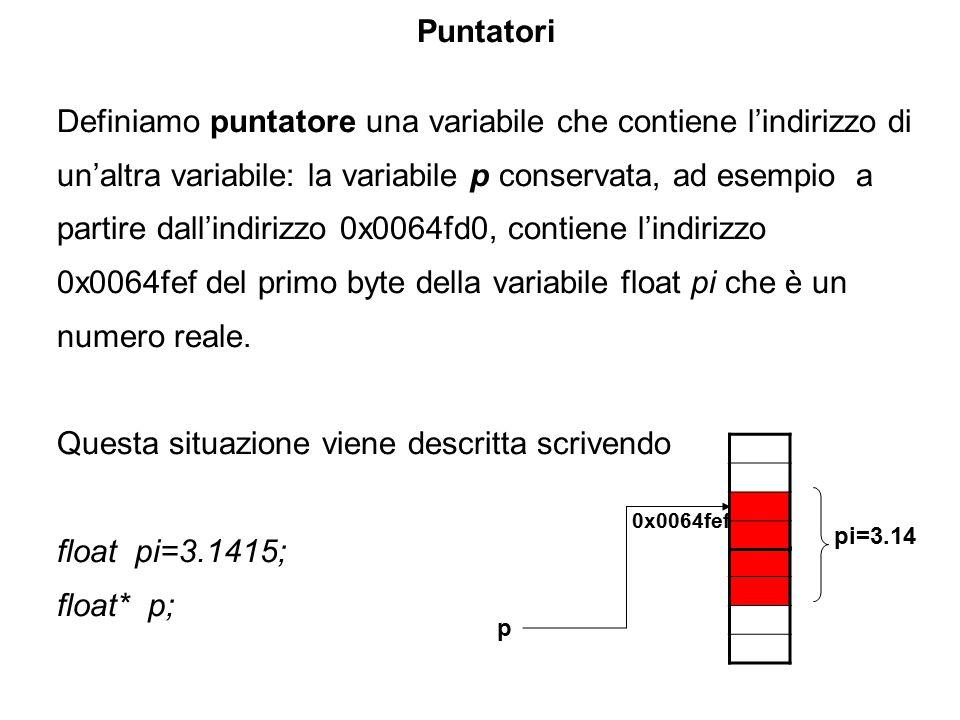 9 Puntatori Per identificare una variabile di tipo puntatore si usa un * come suffisso al tipo che la variabile rappresenta, come mostrato di seguito: float pi=3.1415; float* p, float* q; p = π p pi=3.14 0x0064fef L'istruzione float* p associa alla variabile puntatore di nome p un indirizzo a partire dal quale si prevede un'occupazione di memoria necessaria per il tipo float.