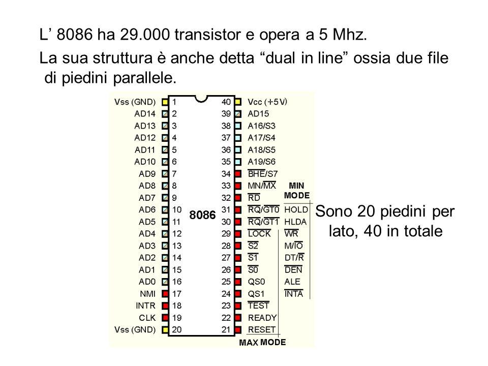 L' 8086 ha 29.000 transistor e opera a 5 Mhz.