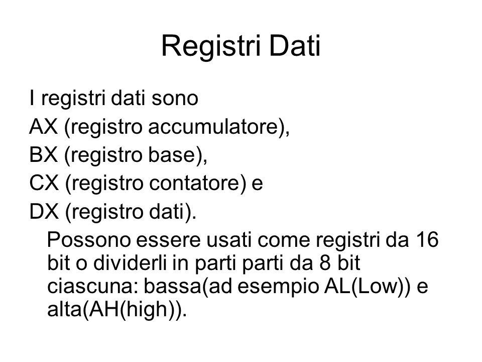 Registri Dati I registri dati sono AX (registro accumulatore), BX (registro base), CX (registro contatore) e DX (registro dati).